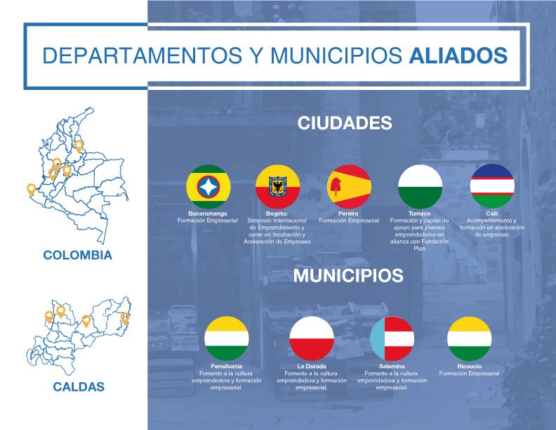 departamentos y municipios aliados
