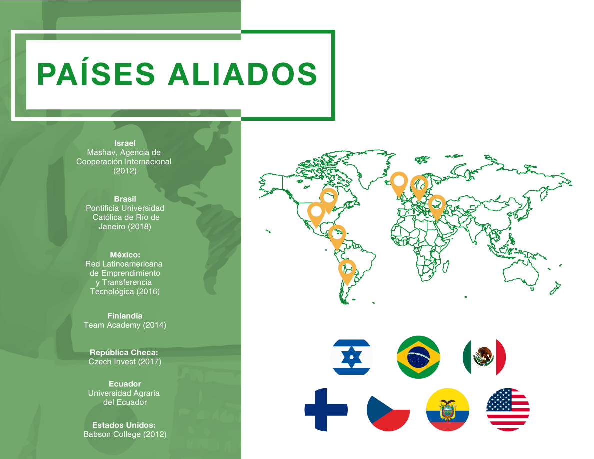 paises aliados